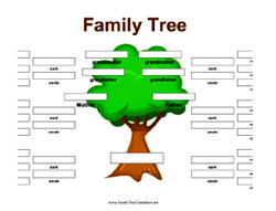 Free Printable Blank Family Tree Template